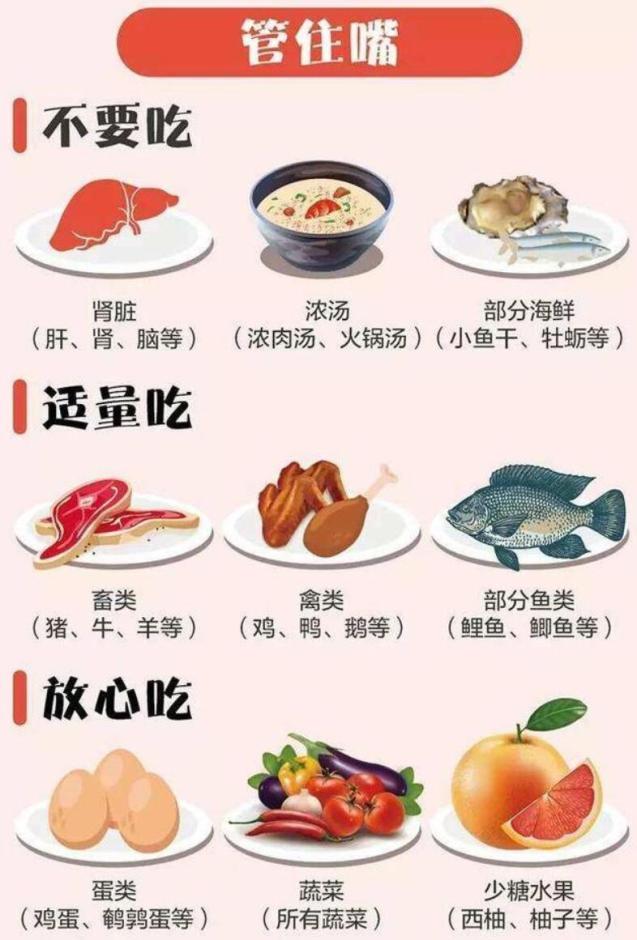 痛风忌口食物一览表
